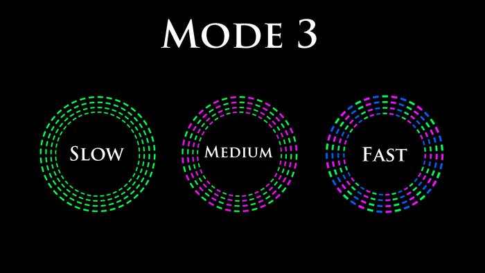 Mode3